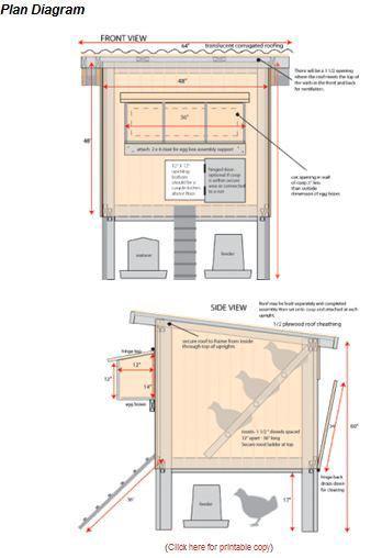 Free Backyard Chicken Coop Plans Pdf