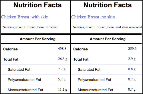 baked skinless chicken breast nutritional information